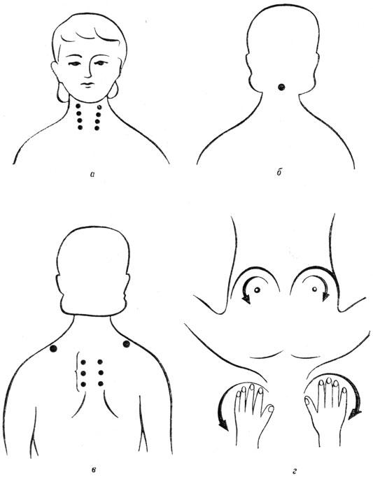 шиацу для увеличения груди